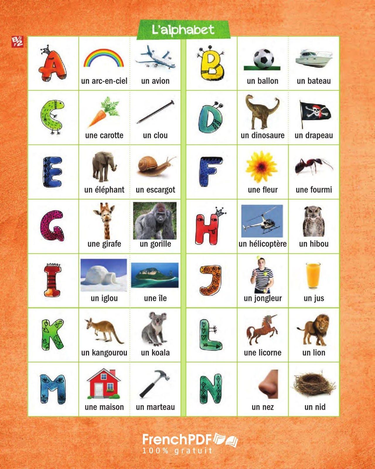 Le Francais En Images Pour Les Debutants L Alphabet Et Les