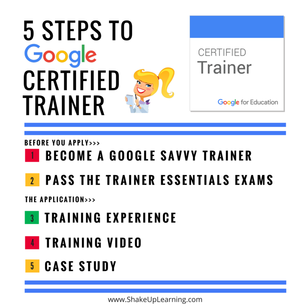 5 Steps To Certified Trainer