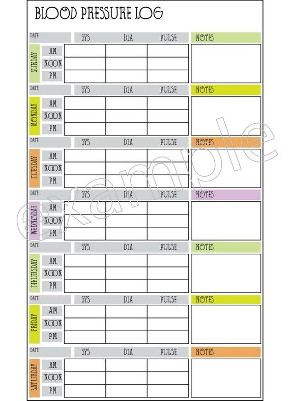 photograph about Printable Blood Pressure and Pulse Log titled Printable Blood Stress Log, Blood Strain Tracker, Pulse