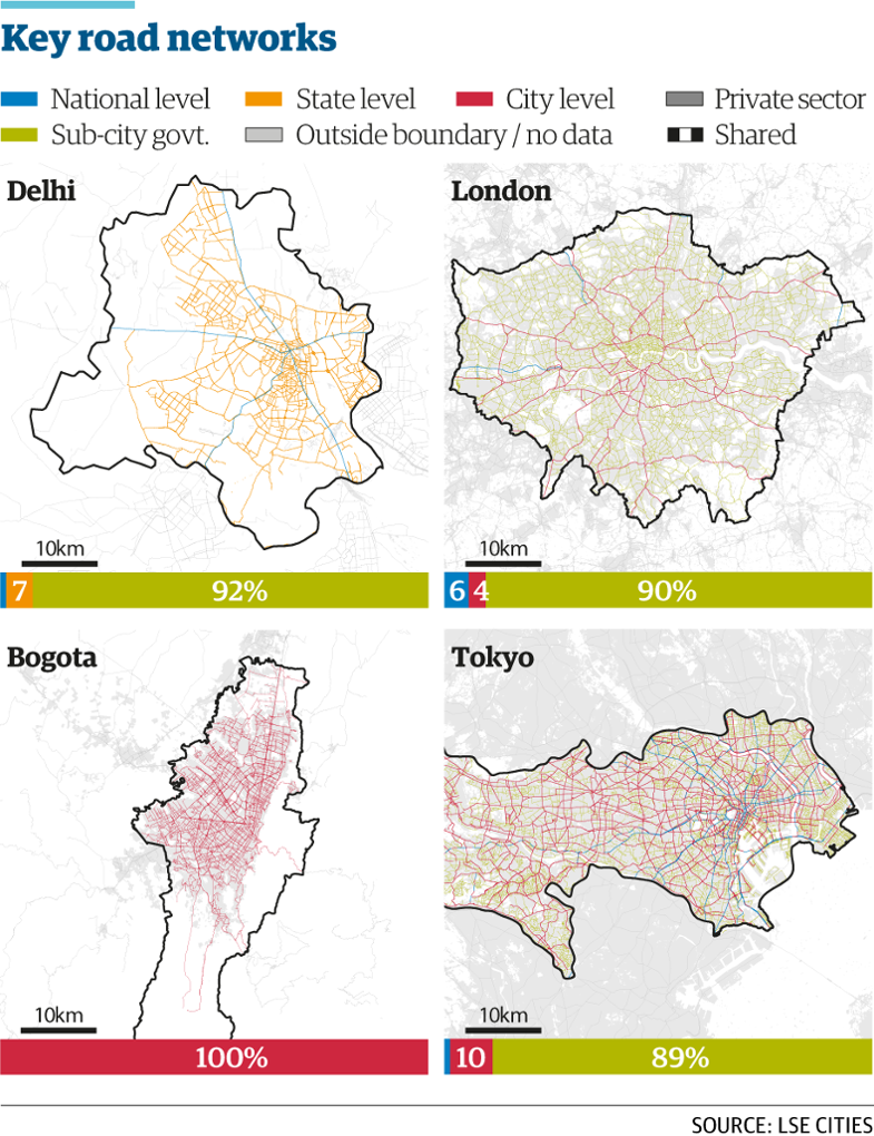 A tale of four world cities – London Delhi Tokyo and Bogotá