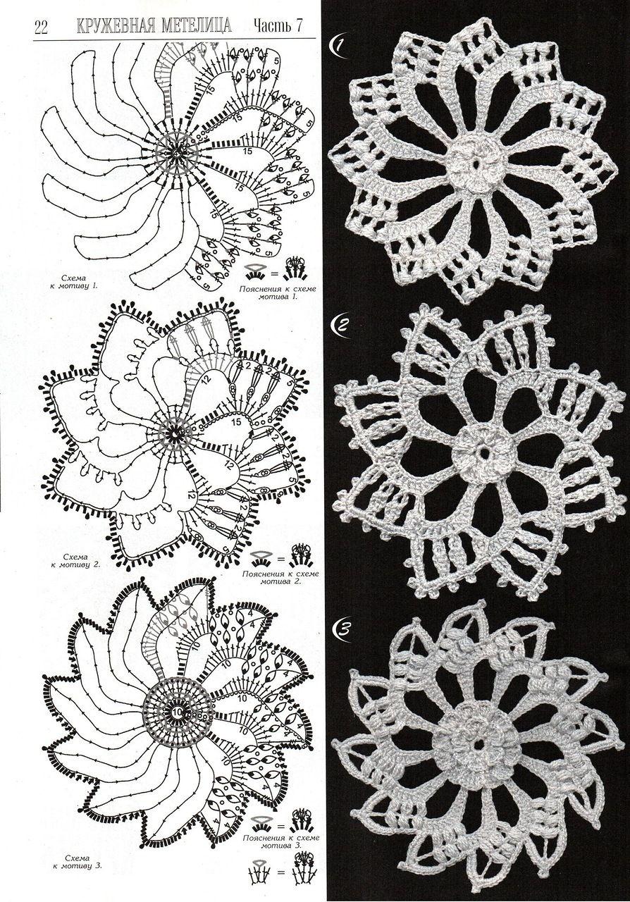 Motif with diagram Crochet edges #crochet patterns #afs collection ...