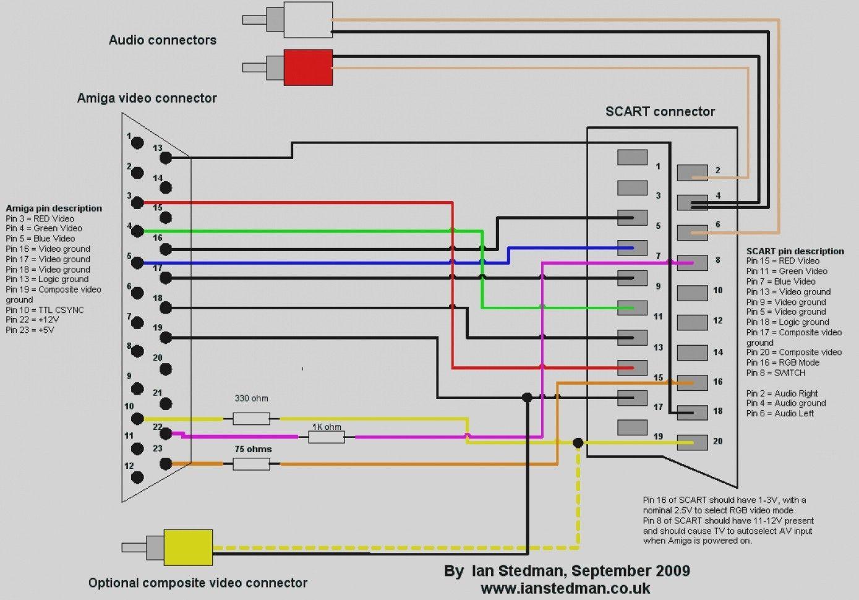 Rca Wiring Diagrams Schema Wiring Diagram | Hdmi cables, Hdmi, Vga connector | Hdmi To Rca Cable Wiring Diagram |  | Pinterest