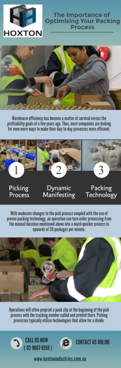 The Importance of Optimising Your Packing Process.Most companies are looking for even more ways to make their day-to-day processes more efficient.    1. Picking Process 2. Dynamic Manifesting 3. Packing Technology  #sydneypackaging #packagingservices