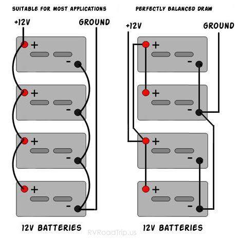 super comprehensive battery / 12v wiring 12v wiring  4