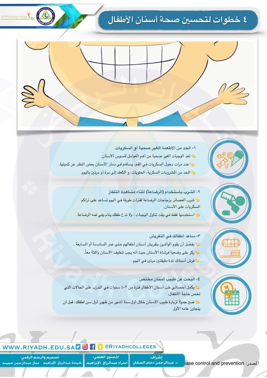 أربع خطوات لتحسين صحة أسنان الأطفال Dentistry Map Map Screenshot