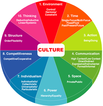 management and organization behavior Much of organizational behavior research is ultimately aimed at providing human resource management  the organization organizational behavior.