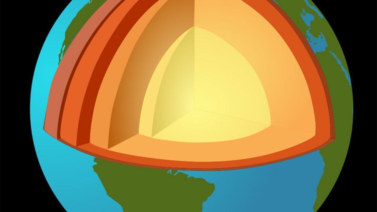 بحث عن طبقات الأرض Paper Lamp Novelty Lamp Lamp