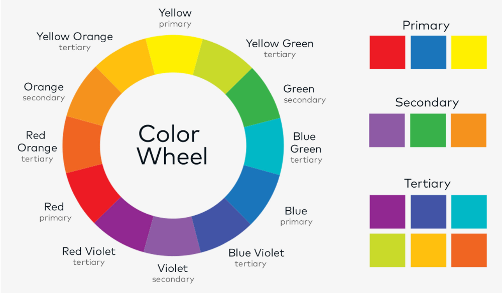 How To Pick Brand Colors The Non Designer S Guide In 2020 Brand Color Palette Brand Colors Mixing Primary Colors