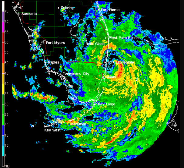 Benefits Of Doppler Weather Radar For Accurate Weather Forecast