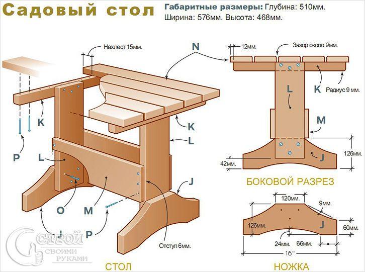 Схема сборки садовой мебели своими руками 853