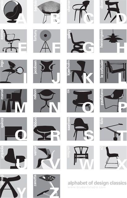 Designer Chairs Reisha Duarte Iconic Furniture History Design Chair Design