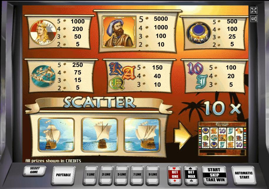On line казино слот автоматы играть бесплатно работа в казино на круизах