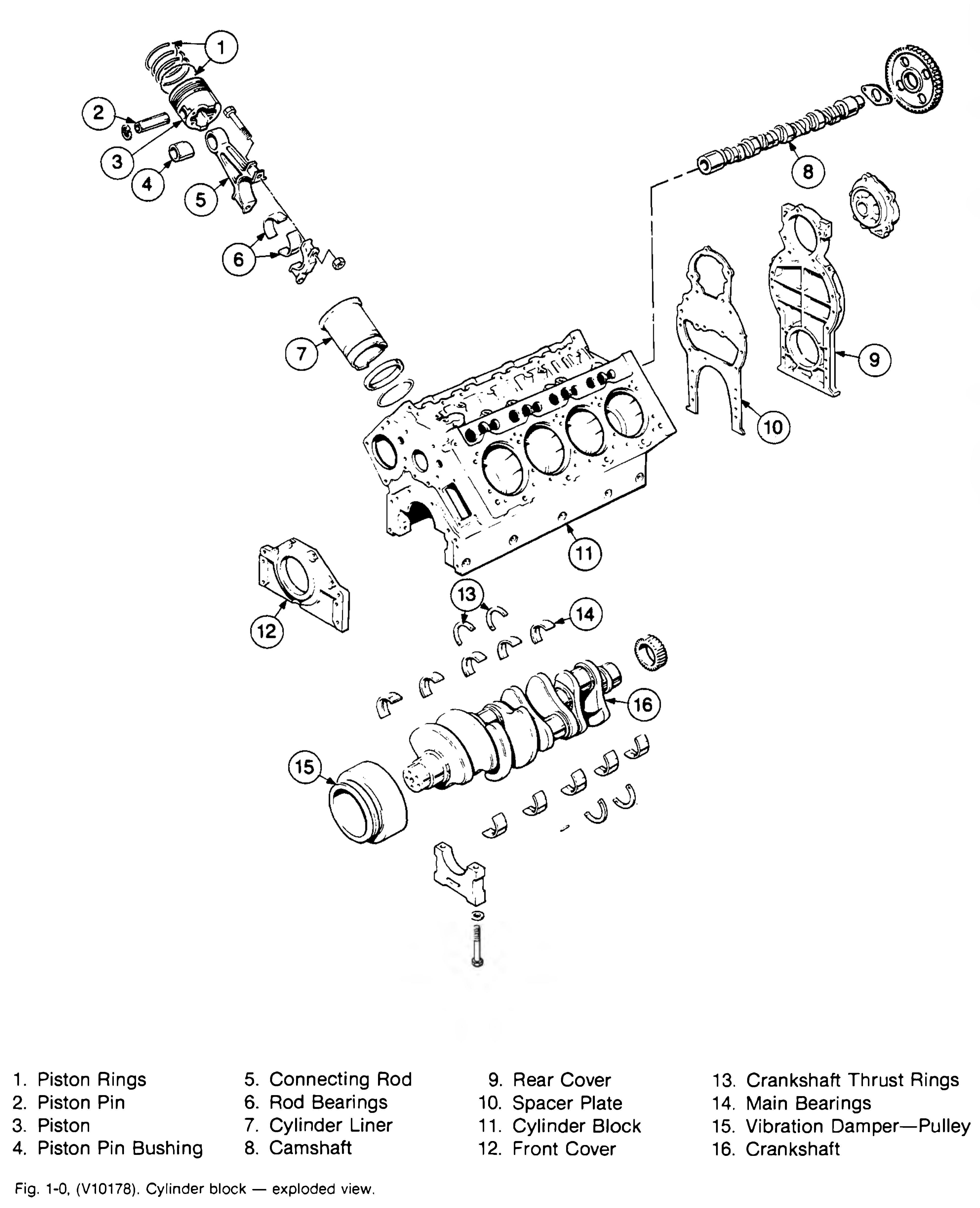 Explded View Of The V Type Cummins Engine
