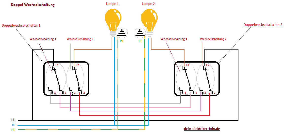Doppelwechselschaltung In 2020 Elektroinstallation Aufbau Elektro