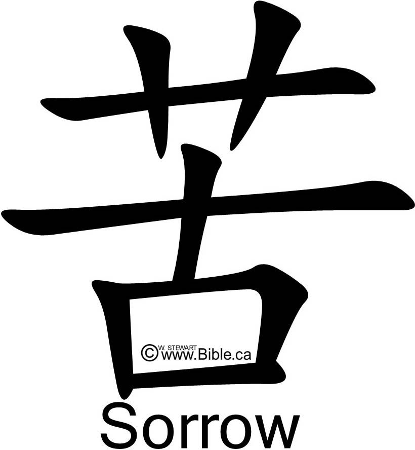 Chinese Character Ancient Weeds Genesis 317 17 Then God Said
