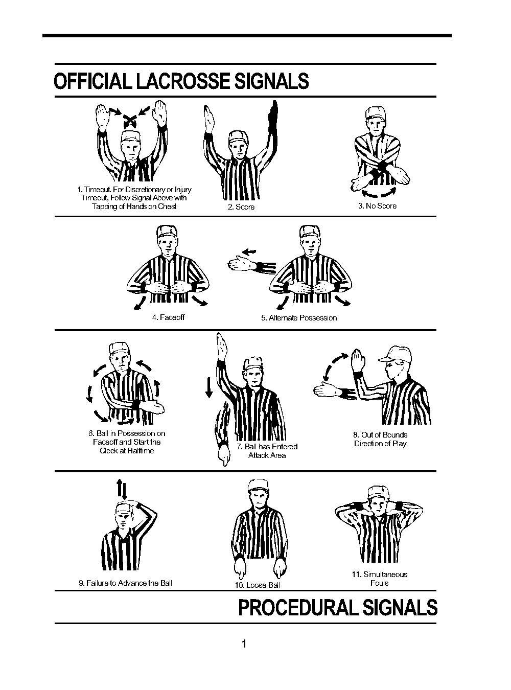 Referee Hand Signals Gp Lacrosse Lacrosse Hand Signals Basketball Camp