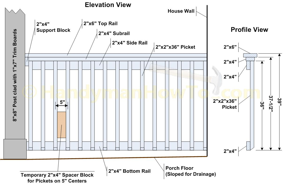 This project shows how to build a 2x6 porch rail or deck for Porch construction drawings