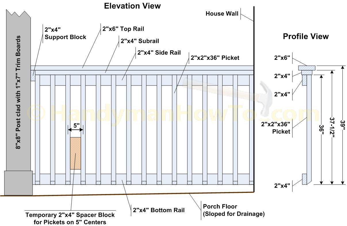 Fine Hog Wire Deck Railing Ideas Illustration - Electrical Diagram ...