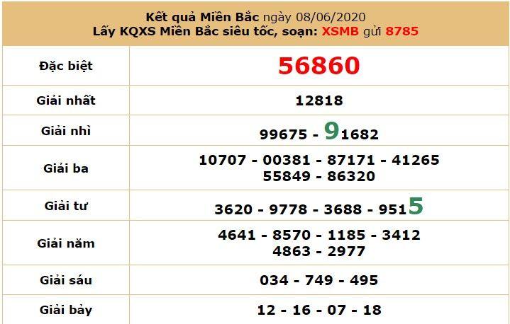 dự đoán xsmb ngay 9-6-2020 3