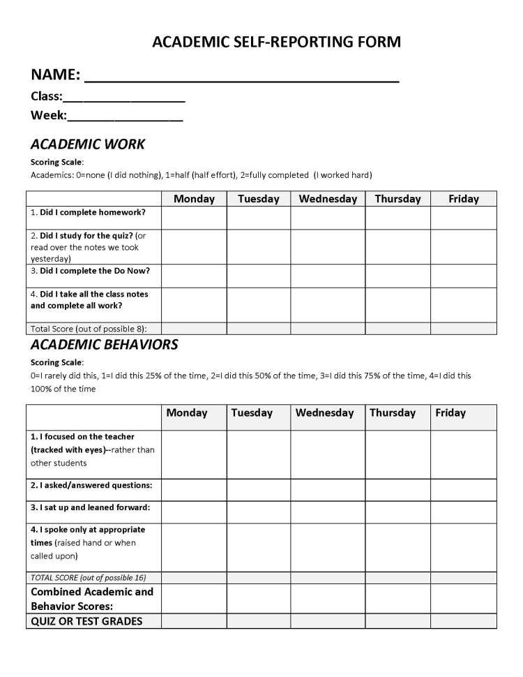 Student SelfAssessment Tool  Academic Work And Behaviors Useful