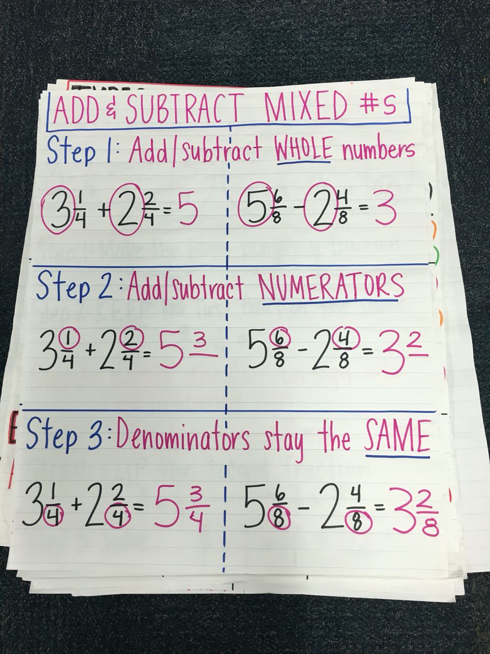 Add and subtract mixed numbers with like denominators anchor ...
