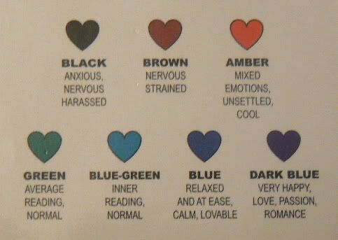 Mood Necklace Colors  Meanings  EducationWriting