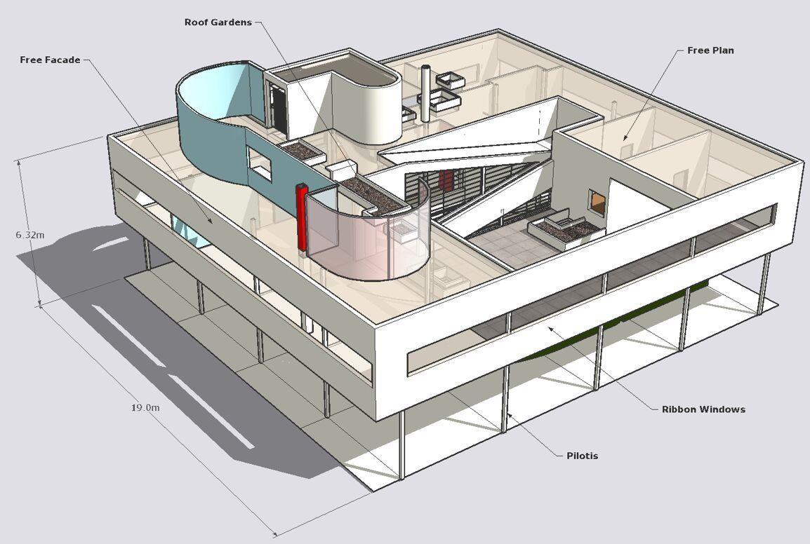 Savoye Bocetos Arquitectura Diseno Arquitectonico Arquitectura