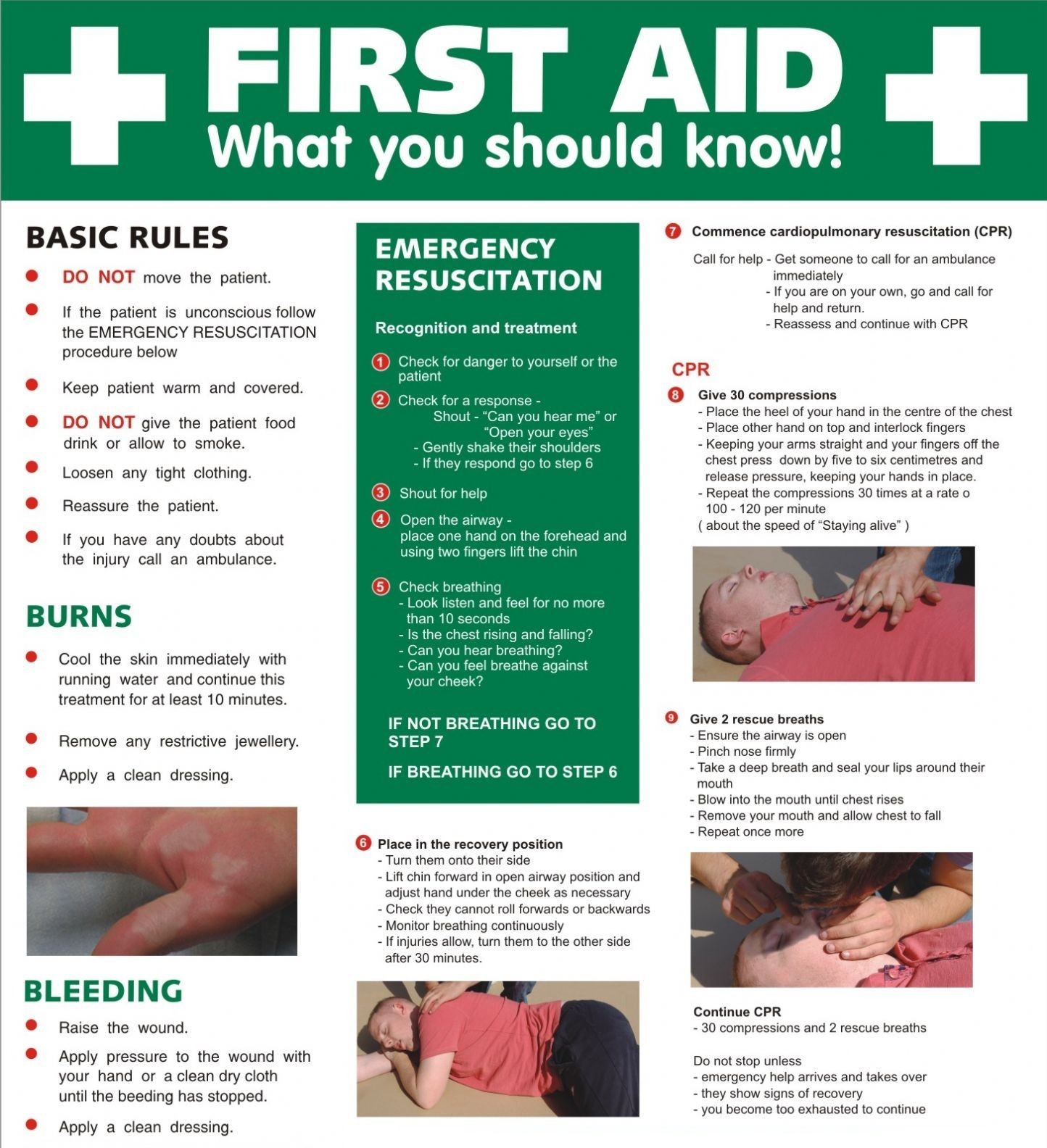 What You Should Know First Aid Safety Awareness In Workplace Health And Safety Poster Health And Safety Safety Awareness