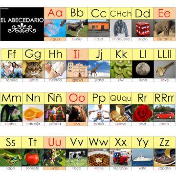 Spanish Alphabet Strip Posters Spanish Phonics and Alphabet
