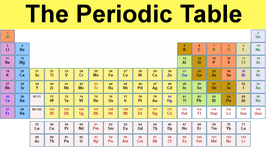 Award Winning Periodic Table, With User Friendly Element