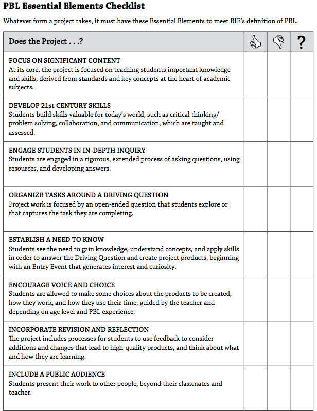 Project Based Learning Checklist Are You Doing It Right