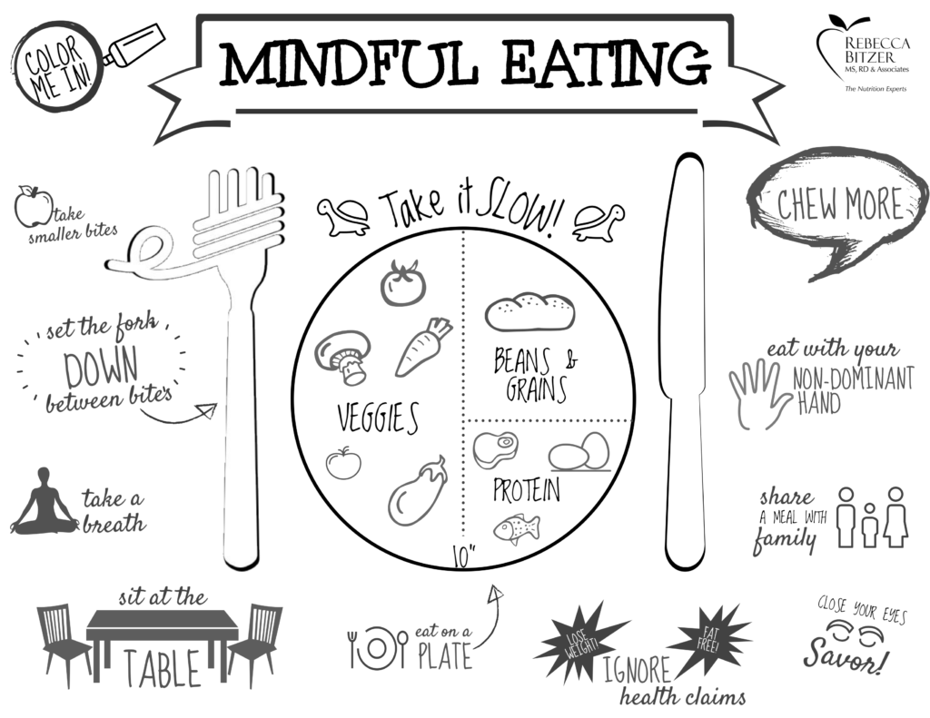 Practicing mindful eating is key to correctly recognize