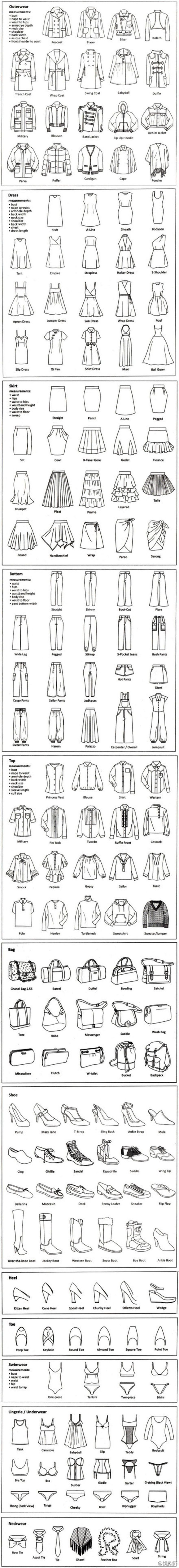 00 Current and acceptable use of fashion. Accesories- Added to the clothing. Fad or Craze- Something famous for a short period of time Design- something designed. Draped- Clothing draped. Classis- somefthing classic or older fashion