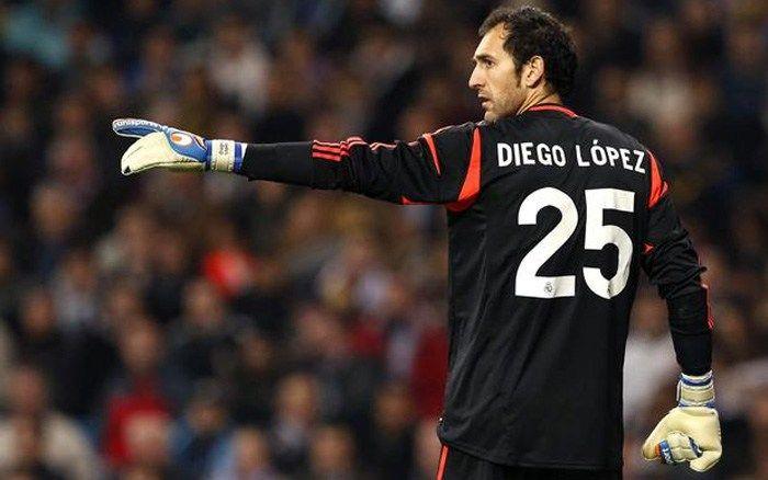 Diego Lopez Berharap Milan Bertanding Di Eropa