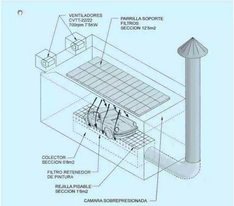 Partes cabina de pintura spray booth design pinterest building ideas - Cabina de pintura coches ...