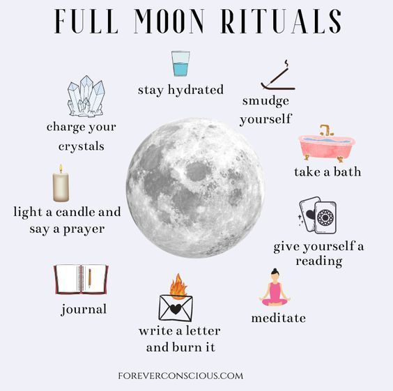 Trust Luna Direction Greeting Card Energy Moon Phases