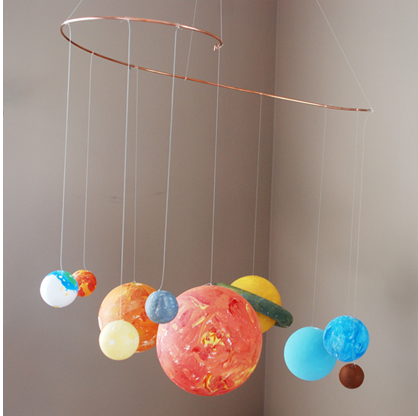 Bedroom Design Solar System Mobiles Charles P Rogers Bed Blog