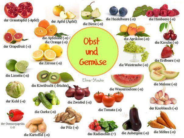 vokabeln obst und gem252se deutsch lernen pinterest tags