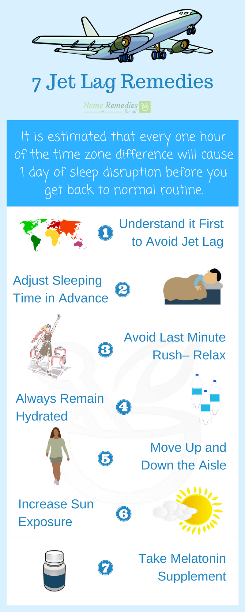 Get Rid Of Your Jet Lag With Ease By Taking Some Precautions And Some Remedies Remedies Home Remedies Natural Home Remedies