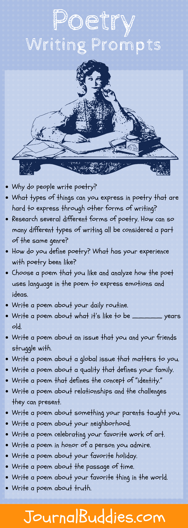 Independent reading essay