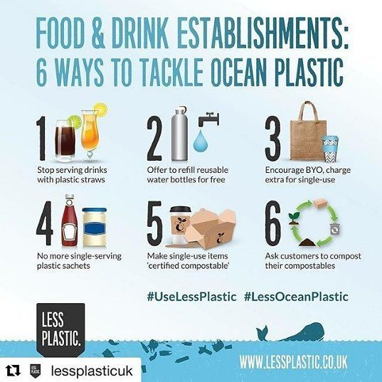 6 ways for food drink establishments to tackle ocean plastic less plastic