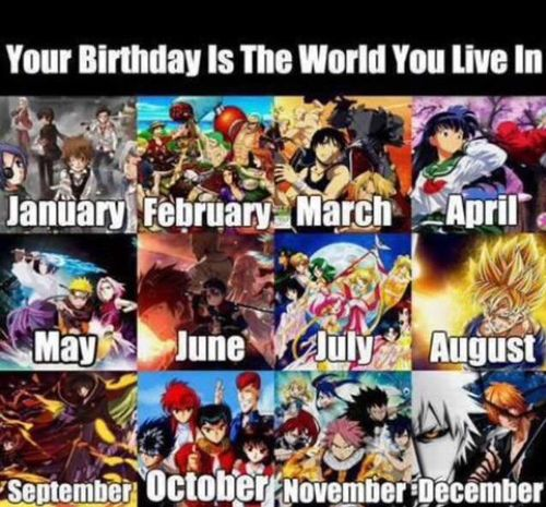 Anime Character Birthday 5 May : Fairy tail birthday month game google search