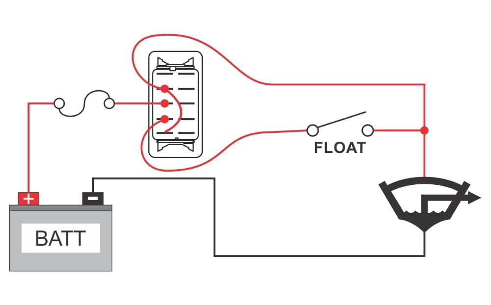 How to wire a bilge pump | ON-OFF bilge switch | New Wire Marine | Boat  wiring, Pumps, Boat batteryPinterest