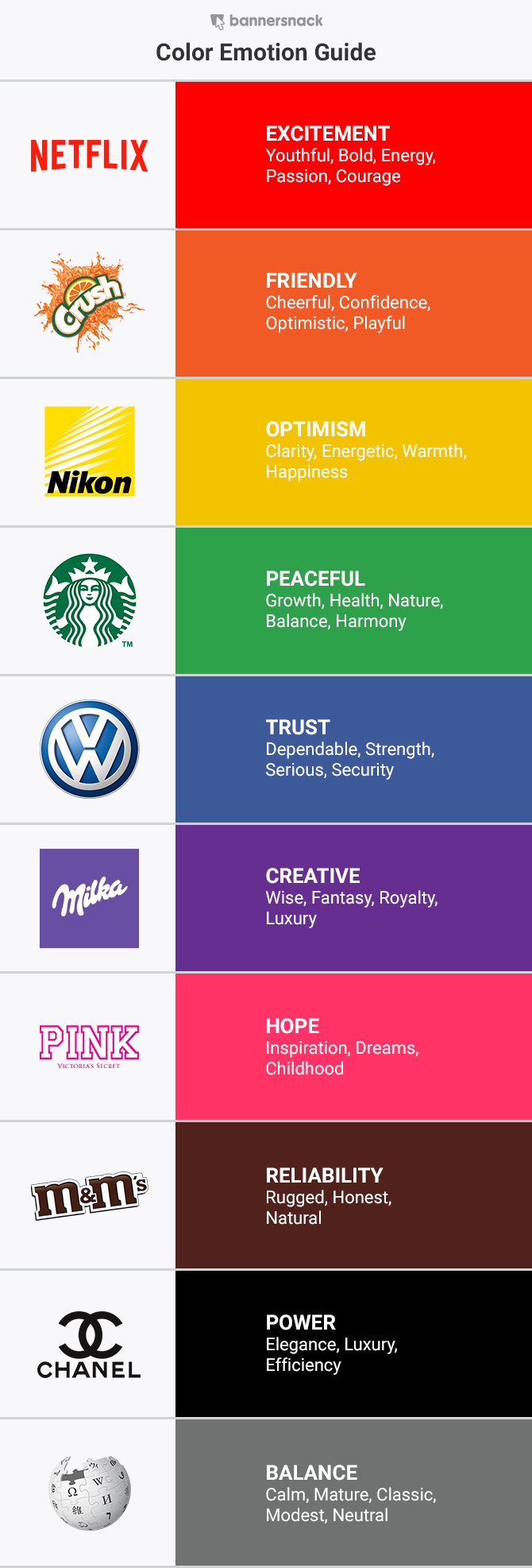 40 Beautiful Logo Color Combinations That Will Never Fail In 2021 Logo Color Combinations Logo Color Logo Color Schemes