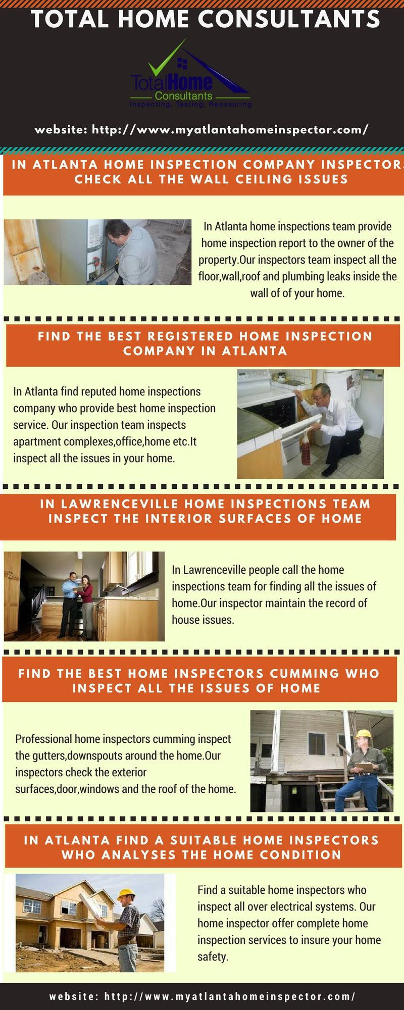 Pin By Myatlanta Inspector On Best Home Inspection Company In