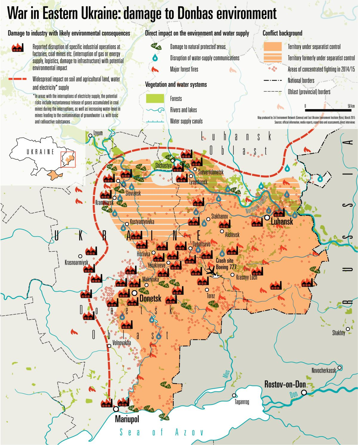 Damage to Donbas environment chart by Sustainable Security 2015