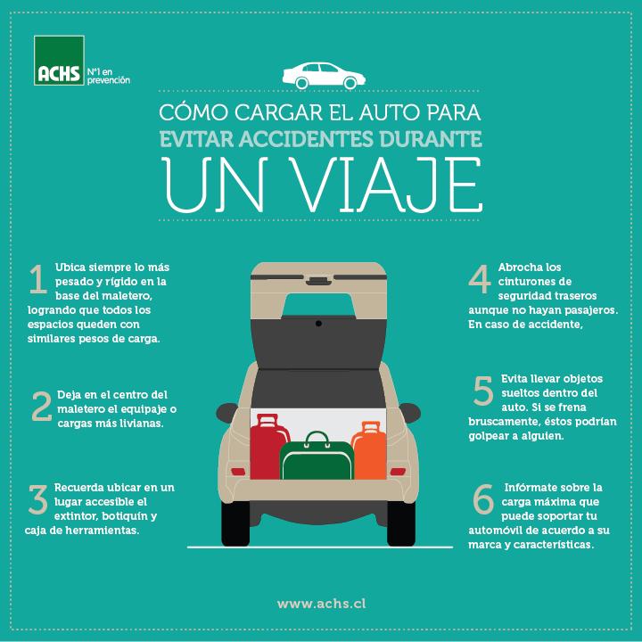 Cómo Cargar El Auto Para Evitar Accidentes Durante Un Viaje Prevencion Seguridad Accidentes Viaje Seguro De Auto Mecanico De Autos Mantenimiento Automotriz