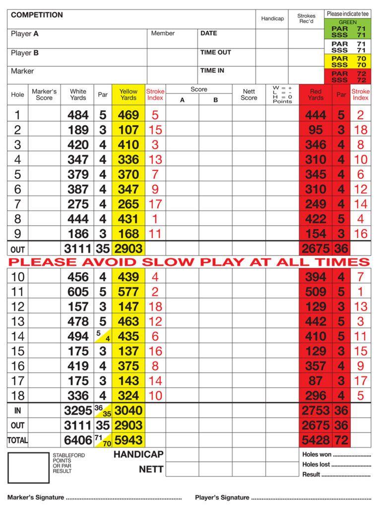 Silvermere Golf Club Score Card throughout Golf Score