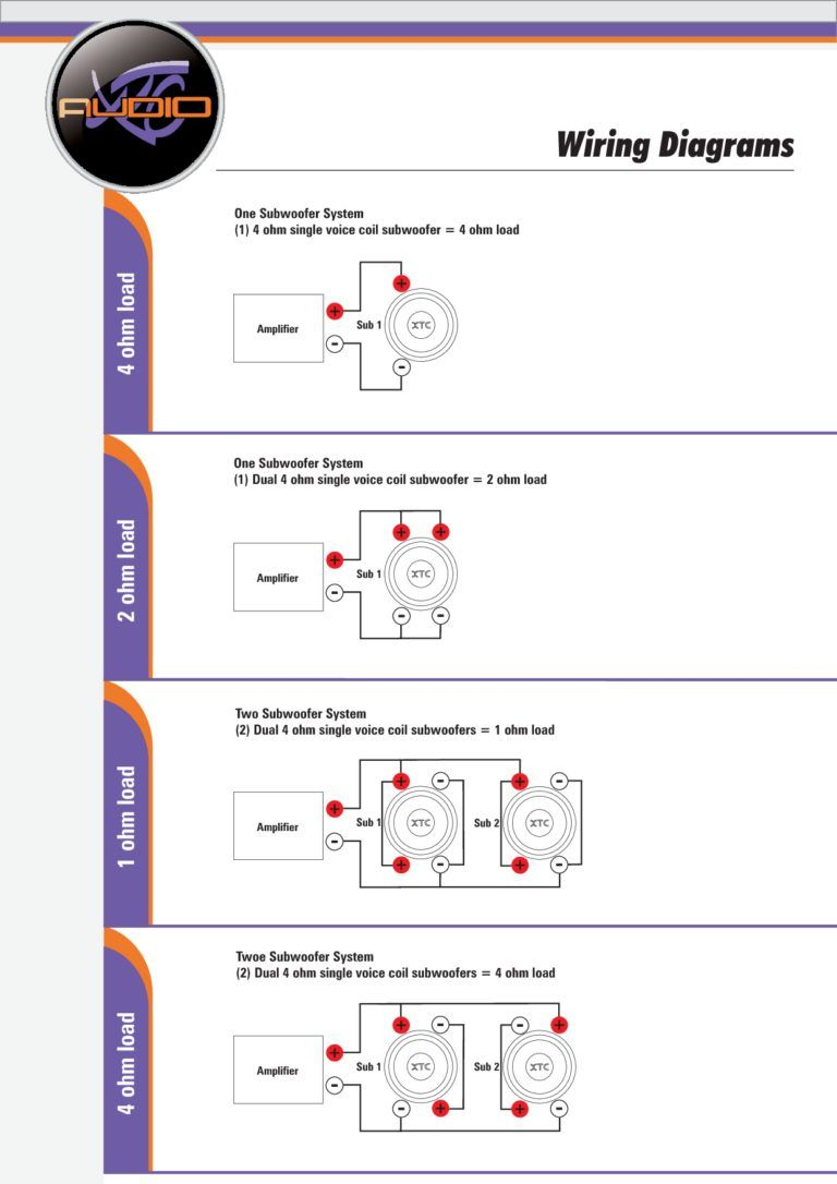 Subwoofer Wiring Diagrams With Diagram Dual 1 Ohm Gooddy