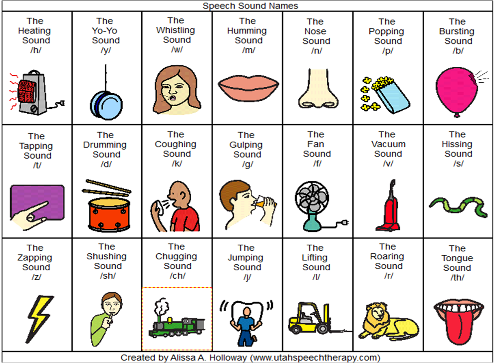 image relating to Articulation Printable Worksheets named Pin upon speech/language